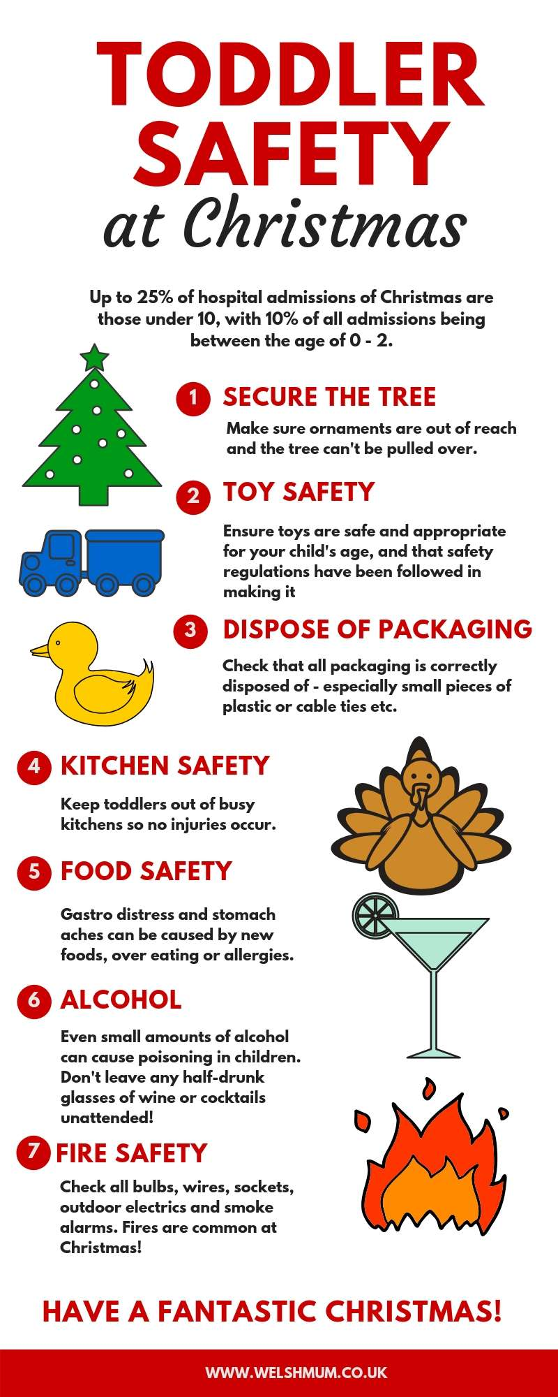 Follow these steps to keep your toddler safe this Christmas!